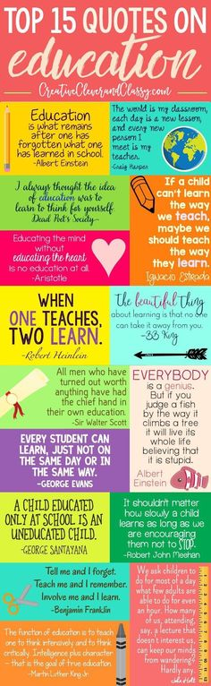 Top 15 Quotes on Education