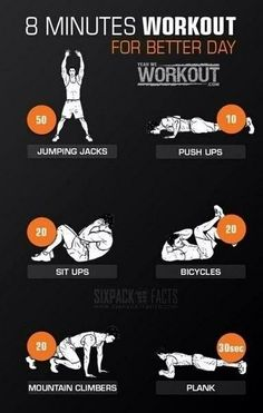 Body Building Workout Routine - The Best Workouts Programs