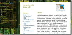SCIENCE:  Interactive Lab (Carbon Lab Simulator) FREE. This lab uses a robust model of the carbon cycle to give you an intuitive sense for how carbon circulates through the atmosphere, biosphere, oceans, and crust.