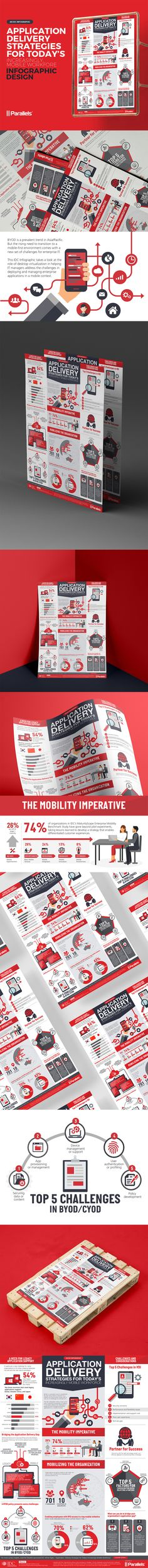 Pin By Get Fareye On Mobile Workforce Management