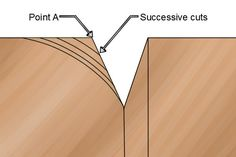 Wood turning woodturning lathe work tools chisel chisels gouge roughing out spindle lathing workshop wonkee donkee tools DIY guide Lathe Tools, Woodworking Lathe, Learn Woodworking, Wood Lathe, Woodworking Techniques, Turning Tools, Wood Turning Projects, Wood Turning Chisels, Micro Lathe