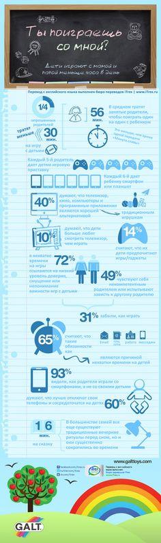 Не забывайте про своих деток даже в пылу посленовогоднего аврала :) Повтор инфографики о проблемах общения с детьми в век новых технологий.