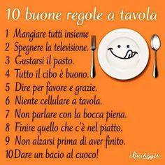 Buon Appetito :-)
