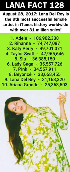 Lana Del Rey is no.9 on iTunes list of most successful female artists in history! #LDR #facts