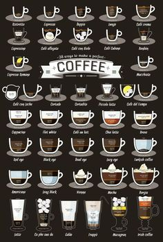 38 Ways to Make a Perfect Coffee Infographic #makecoffee