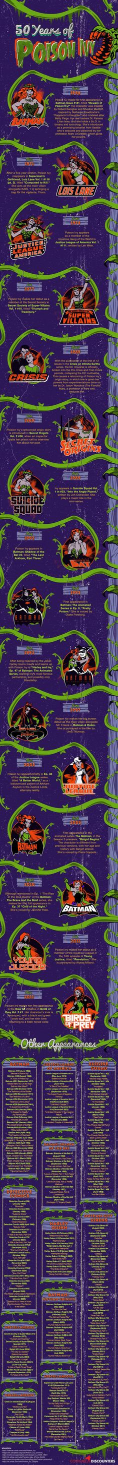 infographic-for-poison-ivy-timeline-1300x-min