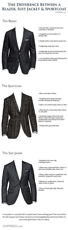 The Difference Between a Blazer, Suit Jacket, & Sportcoat (via @dappered) #MensFashionIllustration