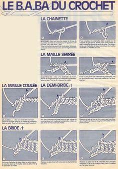 Image du Blog fr.pickture.com/blogs/citronelle Astuce crochet, gratuit, français