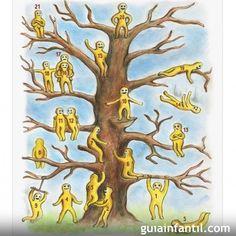 Te proponemos hacer el sorprendente test del árbol para descubrir problemas emocionales en los niños. ¿Quieres saber si tu hijo tiene algún problema emocional o cómo se encuentra en el colegio? ¿Si se siente bien o por el contrario se siente agobiado por los cambio? Comprueba si tu hijo tiene algún problema gracias a este test.