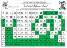 Le MAXI Multiplidessin Autonomie CP CE1