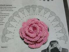 Cositas Mías: Flores al crochet!