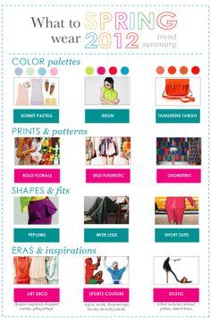 Spring 2012 Fashion/