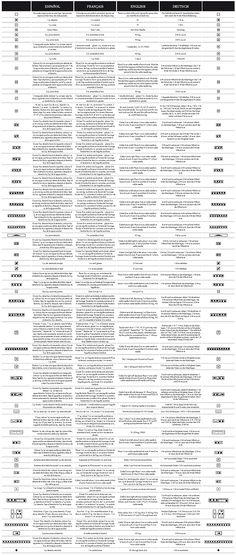 Useful charts I have found for translating Russian knitting chart symbols int...