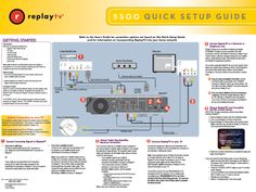 RTV5500_Quick_Setup_Guide.jpg (1441×1085)