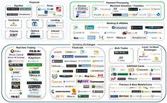 Bitcoin Ecosystem Snapshot | Bitcoin Investment Trust
