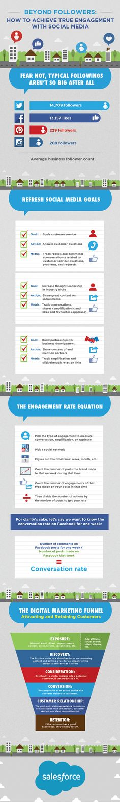 How to Achieve True Engagement With Social Media [INFOGRAPHIC]