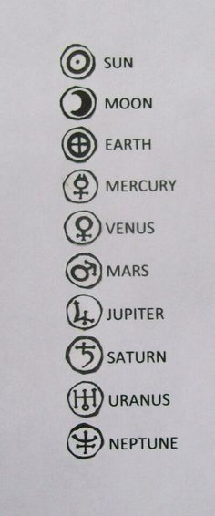 The planets.