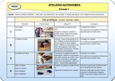Ateliers de manipulation type Montessori PS/GS période 1 Maria Montessori, Montessori Activities, Activities For Kids, Petite Section, Grande Section, Classroom, Teaching, Education, Ps