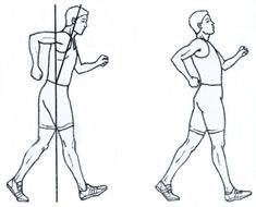Racewalking posture - right is right