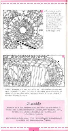 Scuola di pizzo di Cantù 2000 (bolillos) - Blancaflor1 - Picasa Web Album