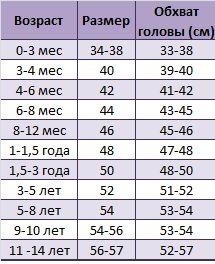 Таблицы размеров