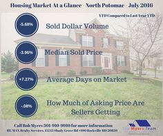 North Potomac home sales for July 2016 including average price, days on market, how much sellers are getting and homes for sale .