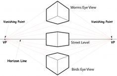 2 Point Perspective - worms eye an birds eye view