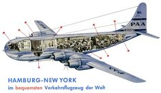 Cutaway of a Pan Am Boeing 377 Stratocruiser