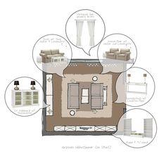 EInrichtungsbeispiel für ein großes Wohnzimmer im Landhausstil - Homemate Interior Design
