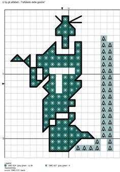alfabeto delle geishe U