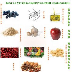 A total blood cholesterol level should be high density lipoprotein cholesterol,hdl cholesterol and ldl cholesterol foods to avoid to reduce cholesterol,ayurvedic medicine for cholesterol herbal medicine for high cholesterol. Lower Cholesterol Naturally, Lower Your Cholesterol, Cholesterol Lowering Foods, Cholesterol Levels, Cholesterol Symptoms, Be Natural, Natural Foods, Plant Sterols, High Fat Diet