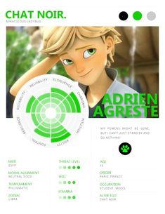 #MiraculousLadybug edit (all credit to the creator) #Adrien #ChatNoir