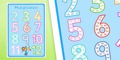 Číslo násobek Displej plakátu - násobení plakátu, násobek plakátu, násobku násobku plakátu, nástěnné tabulky plakátu, plakátu z matematiky, plakát s číslem