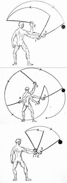 Ethnographic Arms & Armour - Polska szabla husarska - special for Radu Drawing Poses, Drawing Tips, Art Reference Poses, Drawing Reference, Latissimus Training, Katana, Historical European Martial Arts, Martial Arts Workout, Boxing Workout