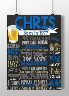 1977 birthday board 40 years old gift 40th by CustomPrintablesNY