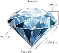 キラキラ_1 Gem Drawing, Diamond Drawing, Diamante Logo, Gem Tattoo, Jewelry Design Drawing, Copic Sketch, Digital Painting Tutorials, Jewellery Sketches, Colouring Techniques