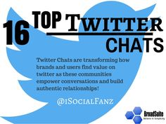 16 Top Twitter Chats (Social Communities) by Brian Fanzo via slideshare