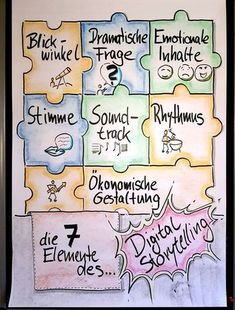 Flipchart von www. Colegio Ideas, Plakat Design, Workshop, Design Theory, Digital Storytelling, Sketch Notes, School Notes, Coaching, Projects To Try