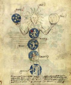 Speculum Humanae Salvationis | Written at the beginning of the 14th century and several hundred versions were produced in all major European languages up to the end of the 15th century | This image comes from a 1430 German version: