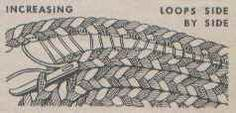 Braided Cotton Rug Here is how to make a braided rug.  You can google 'braided rag rug' or 'how to braid a rug' to get other ideas or if you want to be more particular about…