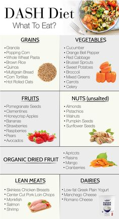 DASH Diet: A Lifelong Healthy Eating Plan, Our Family& Way Our fam lives the DASH Diet (& Mediterranean Diet, too). We& got the shopping list, meal plans & low-sodium snacks on lock; here& how we eat healthfully. Dash Diet Meal Plan, Dash Diet Recipes, Diet Meal Plans, Dash Diet Food List, Keto Recipes, Drink Recipes, Dash Eating Plan, Salt Free Recipes, Dinner Recipes