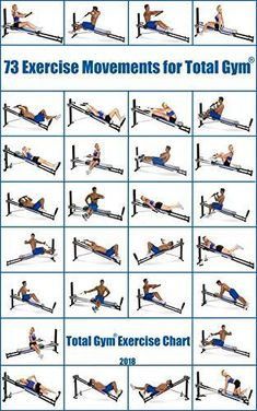 73 Exercise Movements For Total Gym Chart Gymworkoutplans Totalgym Gymexercisemachines
