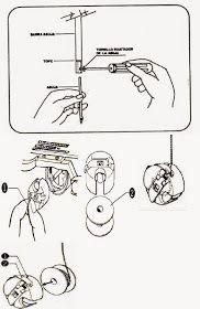 Colocar aguja a la maquina