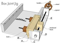 many updated guidelines for picking required elements of Modern Popular Woodworking Projects
