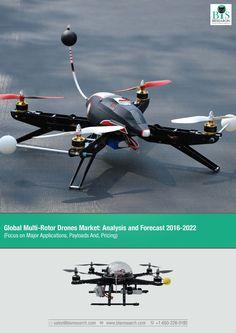 Global Multi-Rotor Drone Market Analysis Report