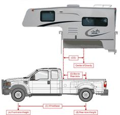 Can I Haul That Camper on This Truck?