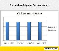 Useful Graph