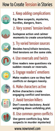Learning how to create tension in writing is important whatever your genre. Read more on writing a page-turning novel. Writing Promps, English Writing Skills, Book Writing Tips, Writing Characters, Writing Words, Writing Resources, Writing Help, Fiction Writing Prompts, Story Writing Ideas
