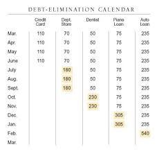 freebies2deals- debt elimination calendar