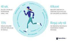 Czy warto biegać zimą? Warto! #dajemyrade